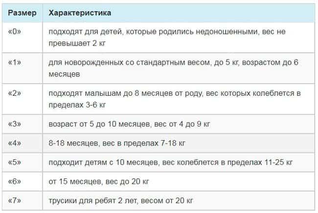 таблица-подгузников-по-размеру