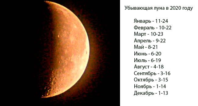 убывающая-луна-в-2020-году