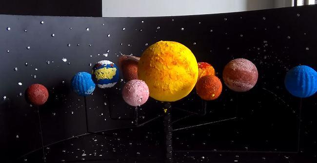 модель-солнечной-системы